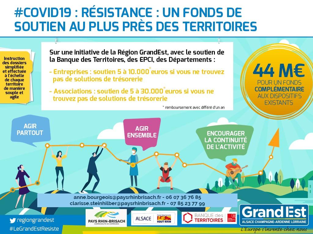 La CCPRB co-finance le fonds « Résistance »